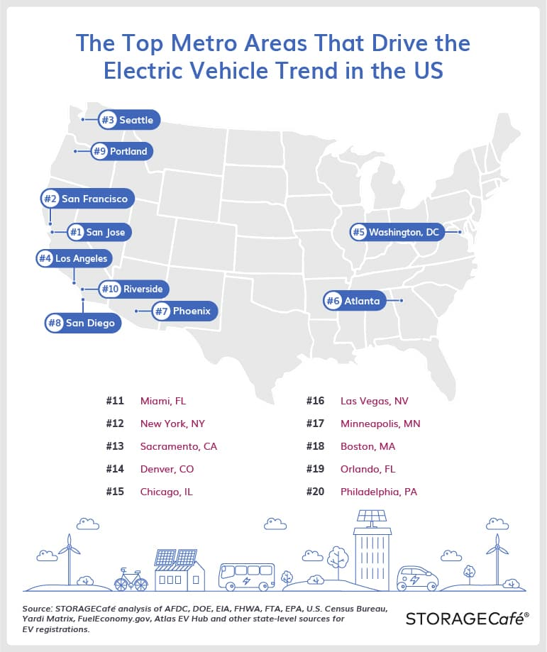 Best metros for electric cars